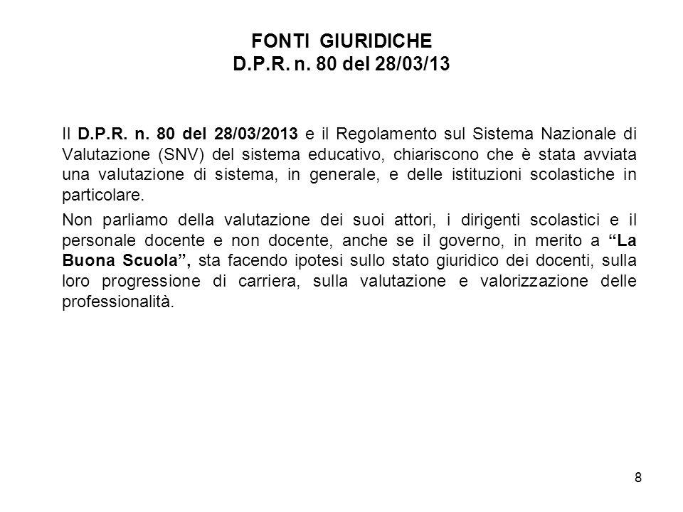 FONTI GIURIDICHE D.P.R. n. 80 del 28/03/13