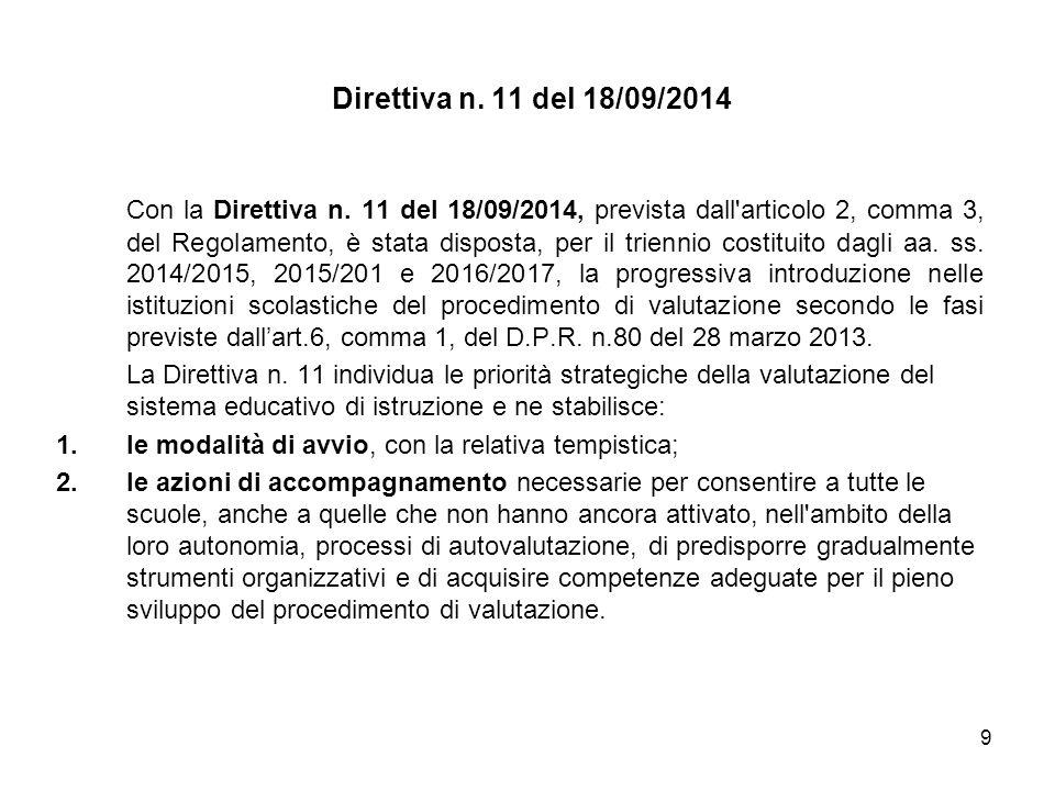 Direttiva n. 11 del 18/09/2014