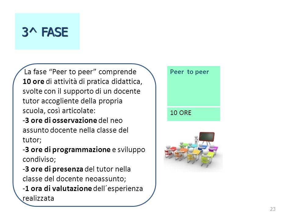 3^ FASE