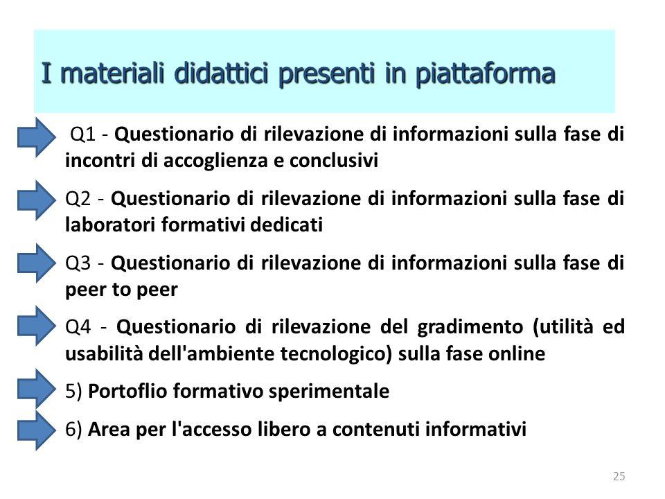 I materiali didattici presenti in piattaforma