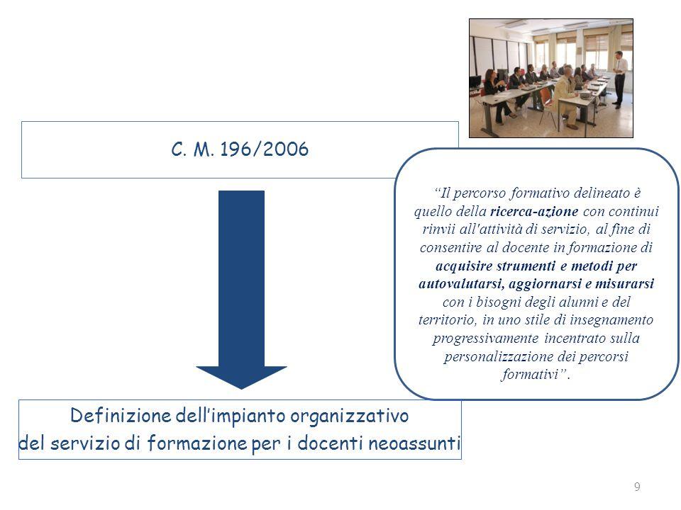 Definizione dell'impianto organizzativo