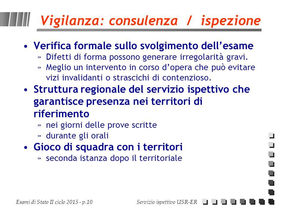 Vigilanza: consulenza / ispezione