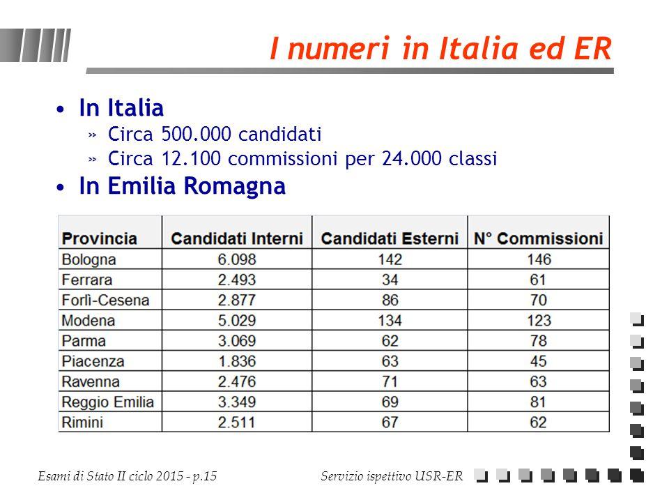I numeri in Italia ed ER In Italia In Emilia Romagna