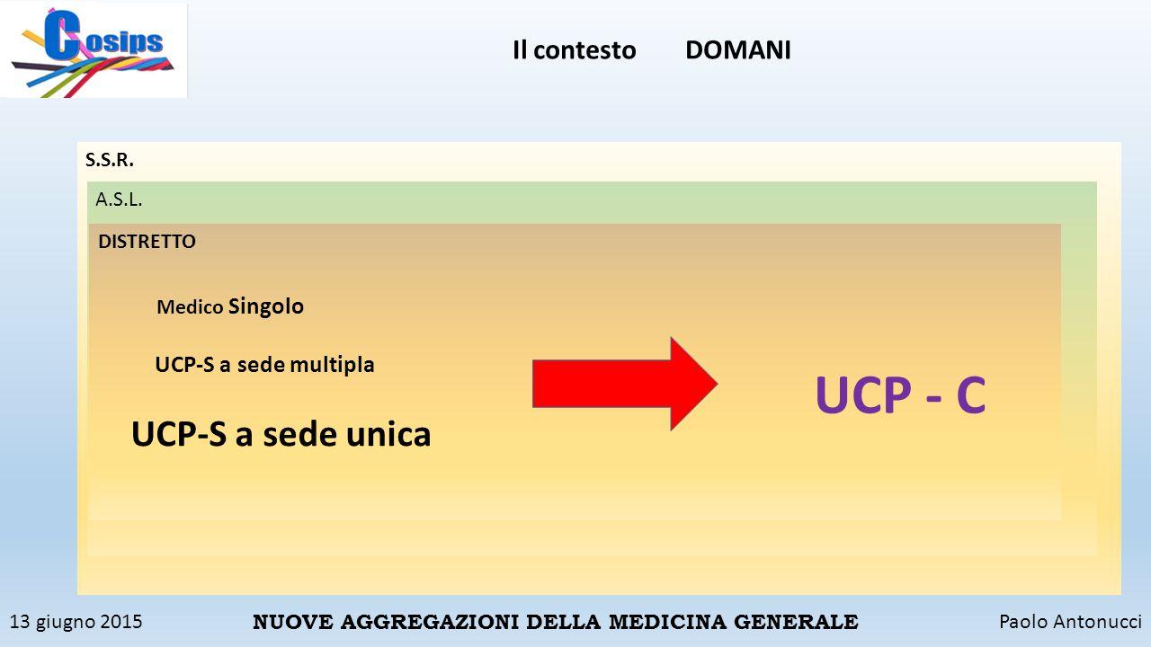 UCP - C UCP-S a sede unica Il contesto DOMANI UCP-S a sede multipla