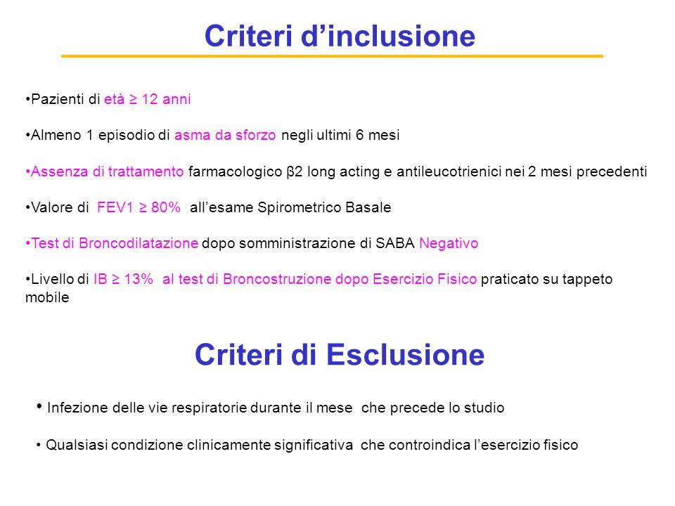 Criteri d'inclusione Criteri di Esclusione