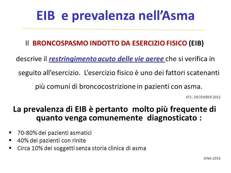 EIB e prevalenza nell'Asma