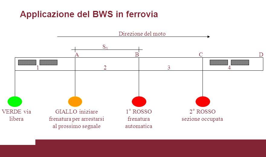Applicazione del BWS in ferrovia