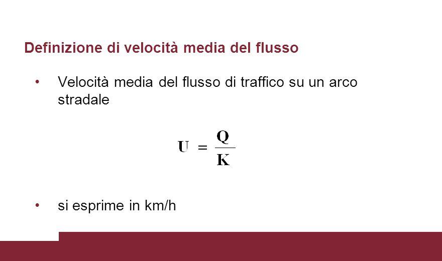Definizione di velocità media del flusso