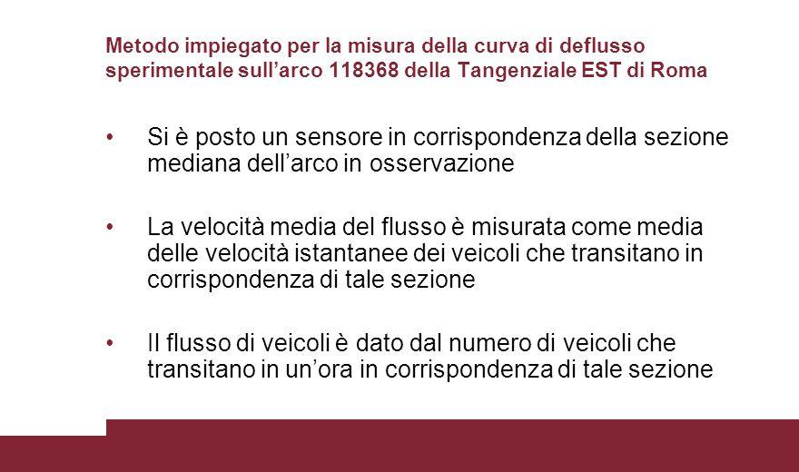 Metodo impiegato per la misura della curva di deflusso sperimentale sull'arco 118368 della Tangenziale EST di Roma