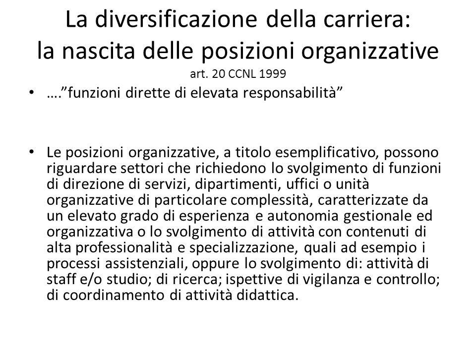 La diversificazione della carriera: la nascita delle posizioni organizzative art. 20 CCNL 1999