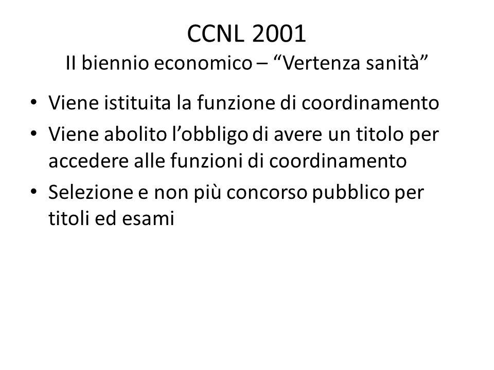 CCNL 2001 II biennio economico – Vertenza sanità