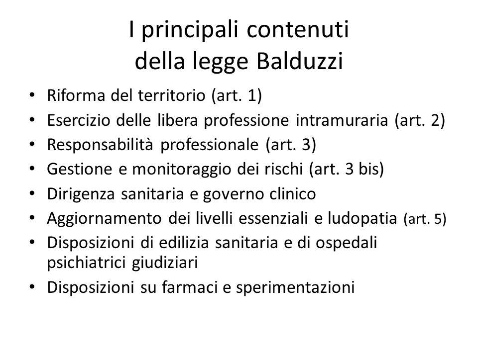 I principali contenuti della legge Balduzzi