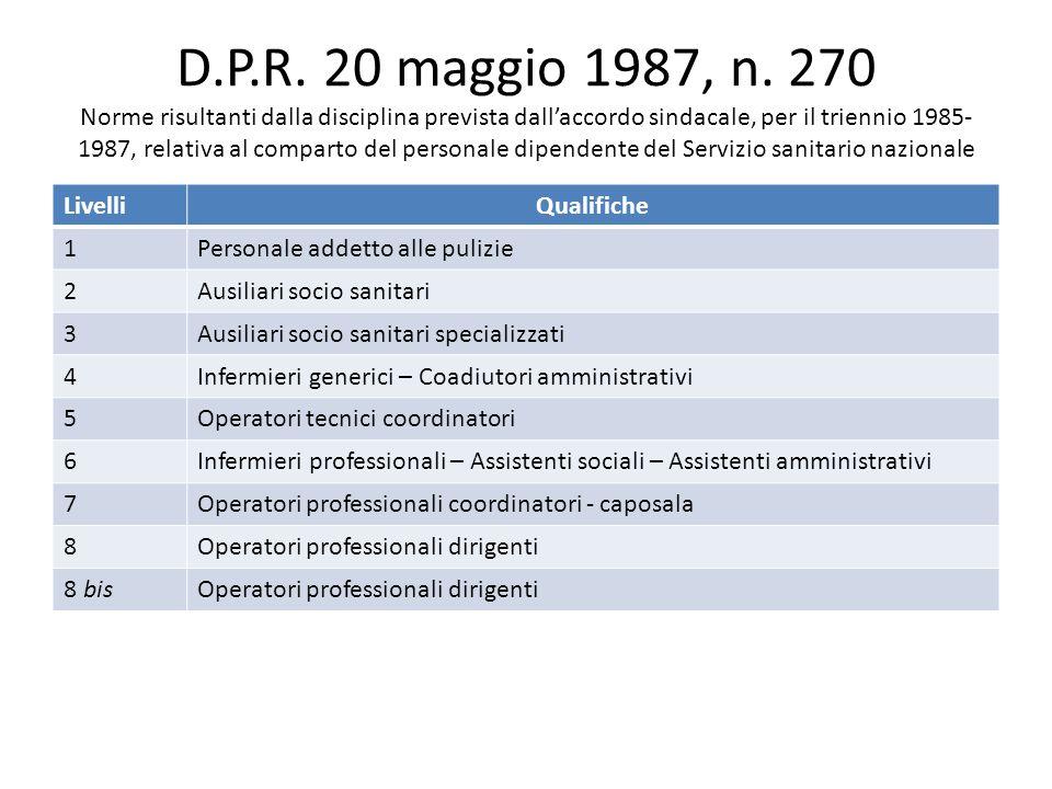 D.P.R. 20 maggio 1987, n. 270 Norme risultanti dalla disciplina prevista dall'accordo sindacale, per il triennio 1985-1987, relativa al comparto del personale dipendente del Servizio sanitario nazionale