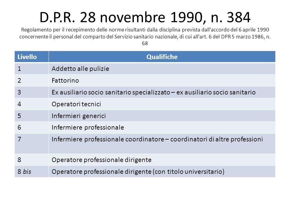 D.P.R. 28 novembre 1990, n. 384 Regolamento per il recepimento delle norme risultanti dalla disciplina prevista dall'accordo del 6 aprile 1990 concernente il personal del comparto del Servizio sanitario nazionale, di cui all'art. 6 del DPR 5 marzo 1986, n. 68