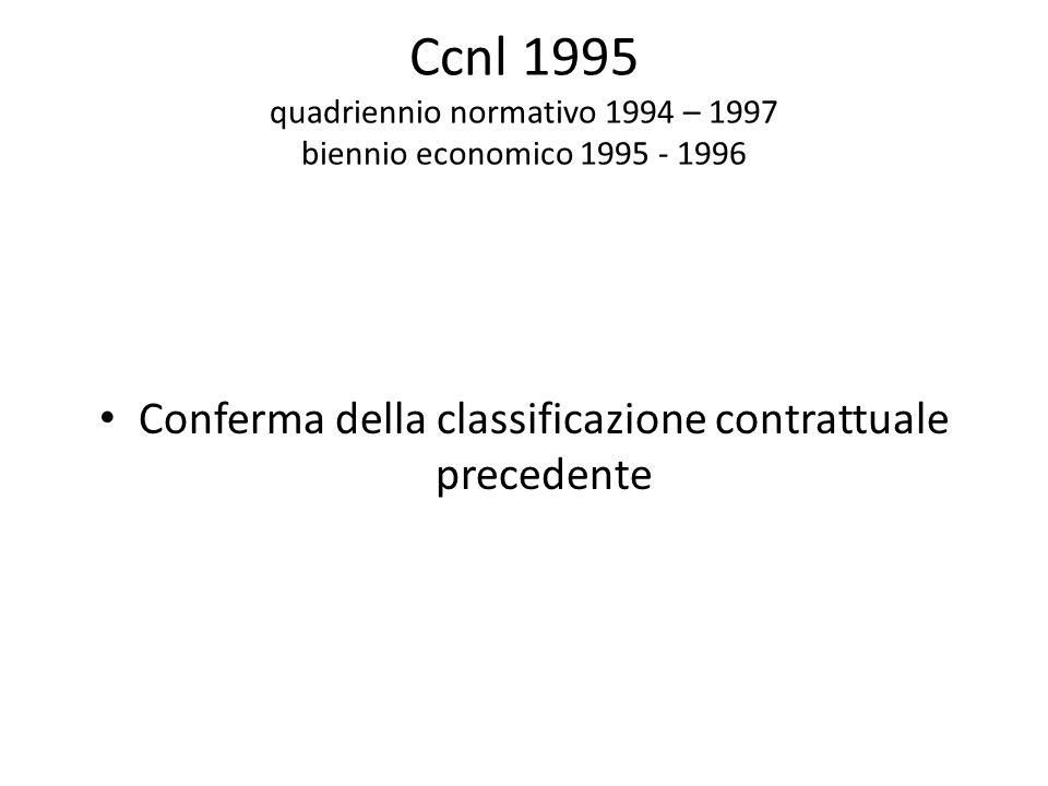 Conferma della classificazione contrattuale precedente
