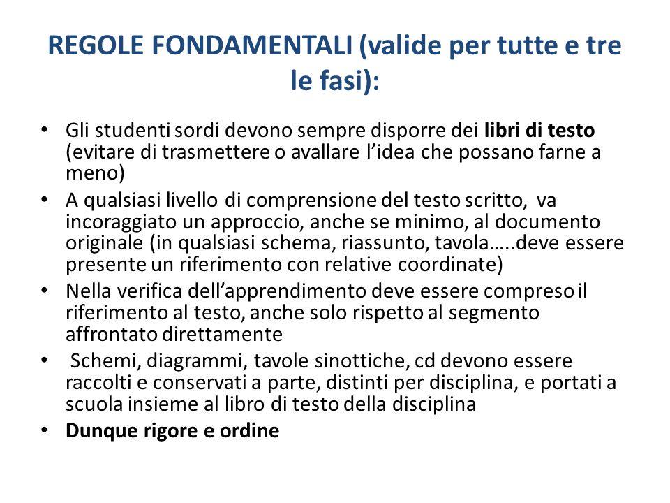 REGOLE FONDAMENTALI (valide per tutte e tre le fasi):