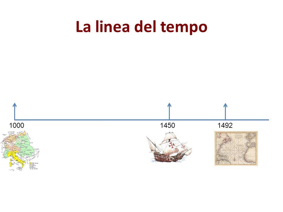 La linea del tempo 1000 1450 1492