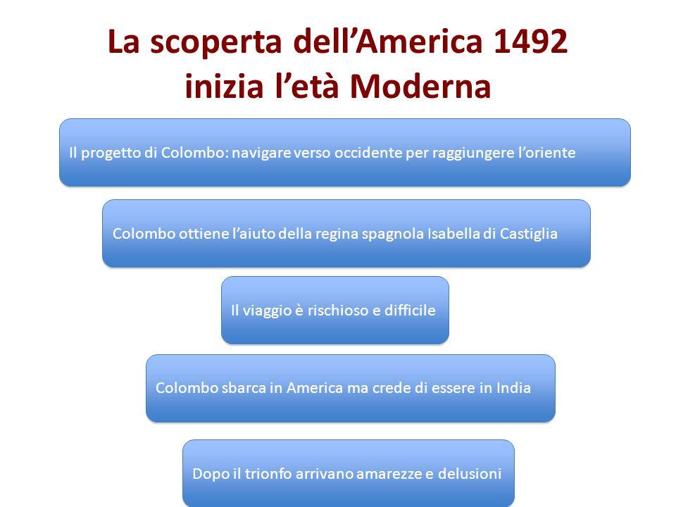 La scoperta dell'America 1492 inizia l'età Moderna