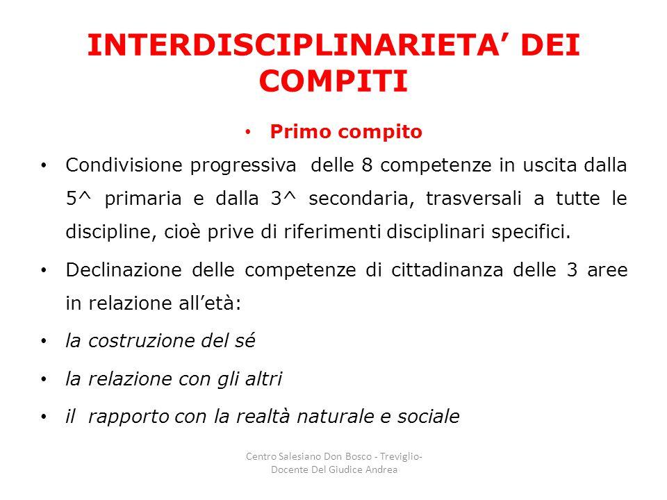INTERDISCIPLINARIETA' DEI COMPITI
