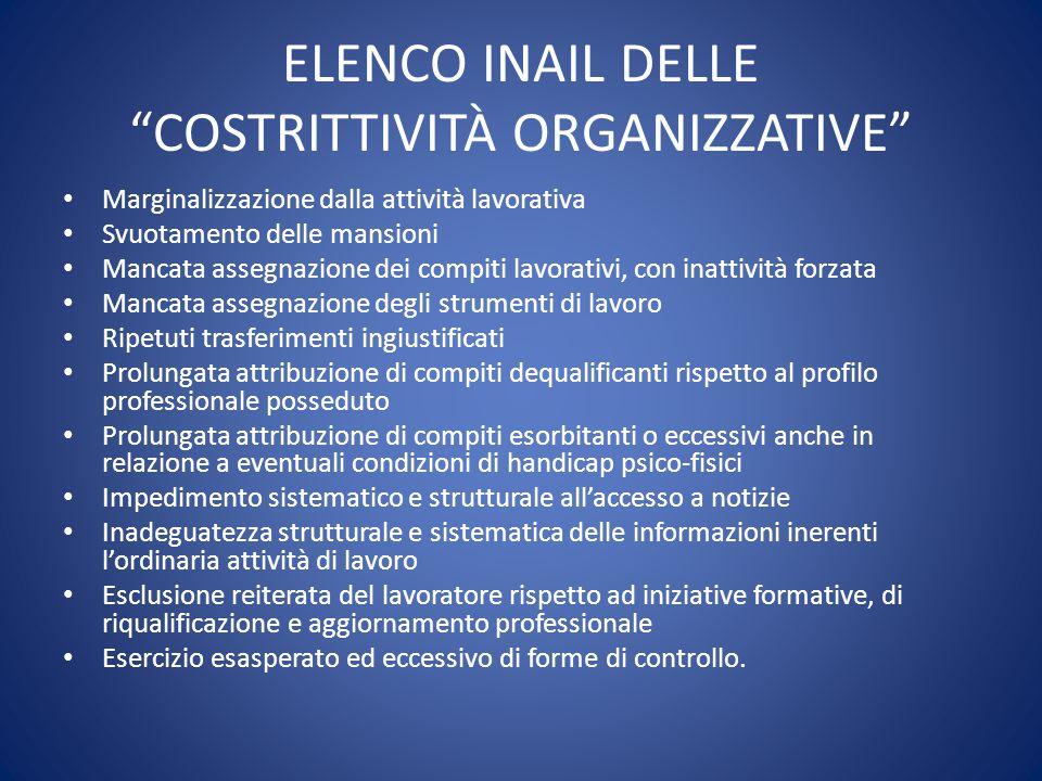ELENCO INAIL DELLE COSTRITTIVITÀ ORGANIZZATIVE