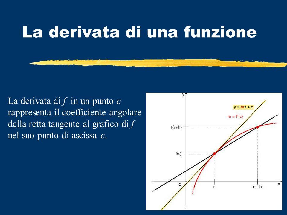 La derivata di una funzione