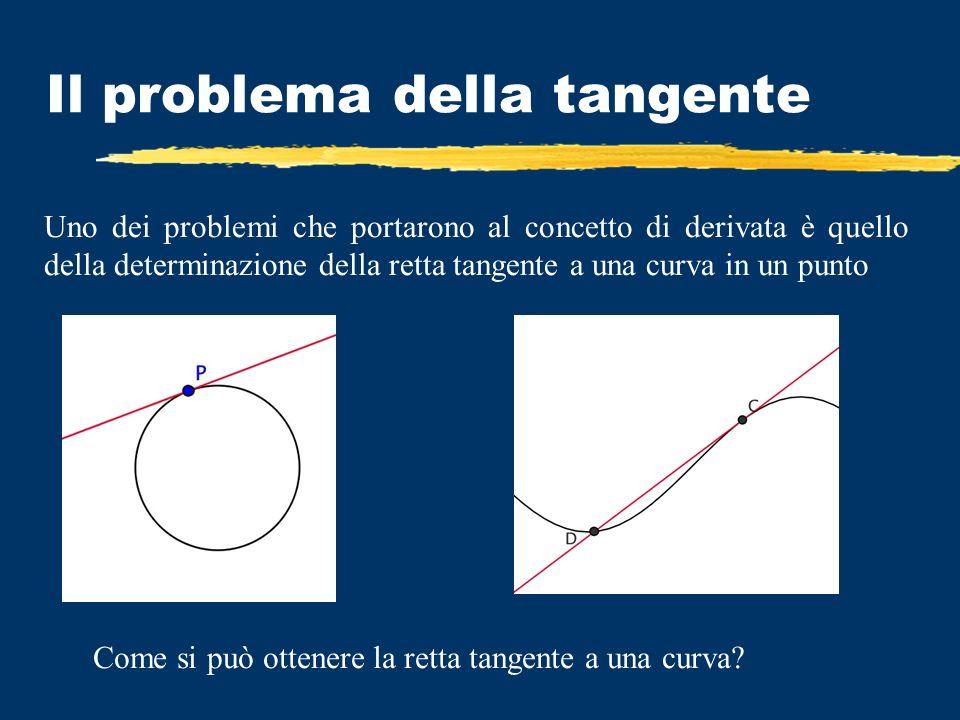 Il problema della tangente