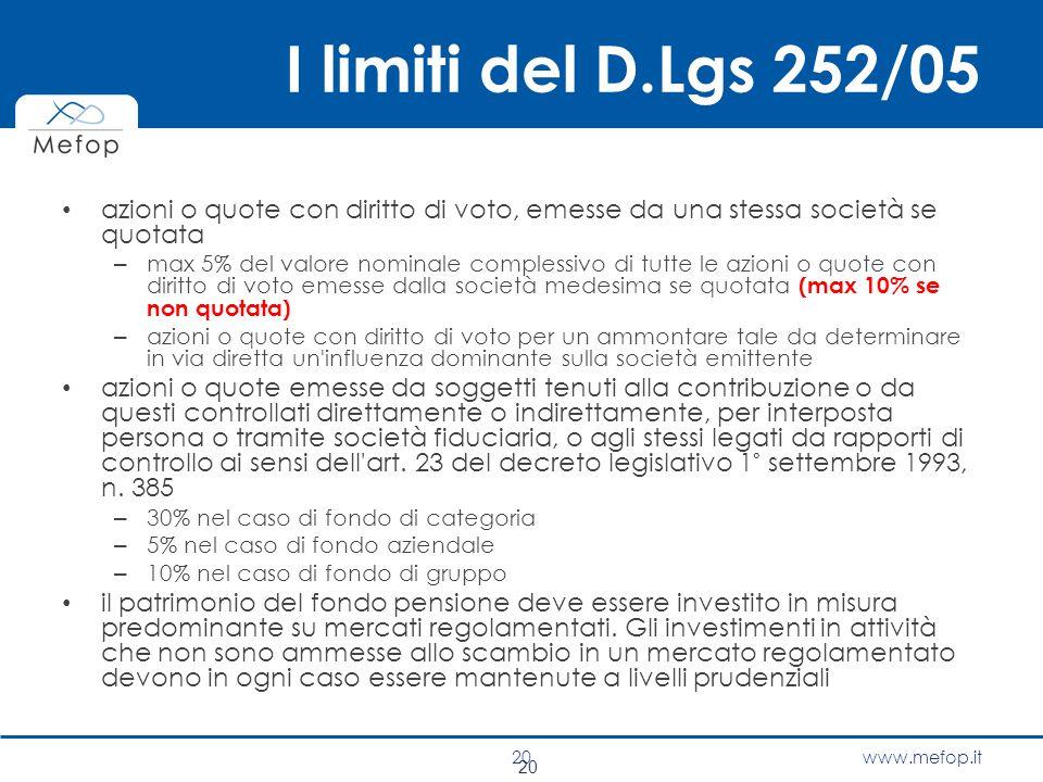 I limiti del D.Lgs 252/05 azioni o quote con diritto di voto, emesse da una stessa società se quotata.