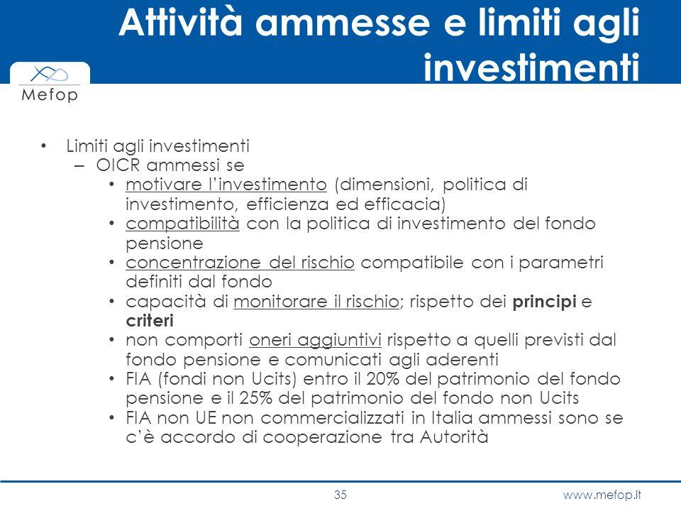Attività ammesse e limiti agli investimenti