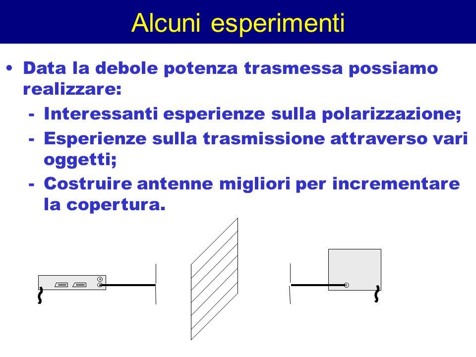 Alcuni esperimenti Data la debole potenza trasmessa possiamo realizzare: Interessanti esperienze sulla polarizzazione;