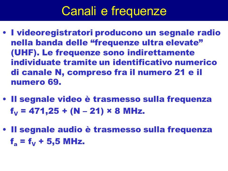 Canali e frequenze