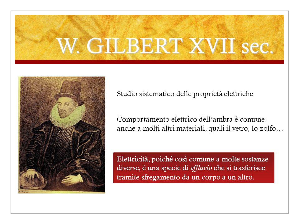 W. GILBERT XVII sec. Studio sistematico delle proprietà elettriche