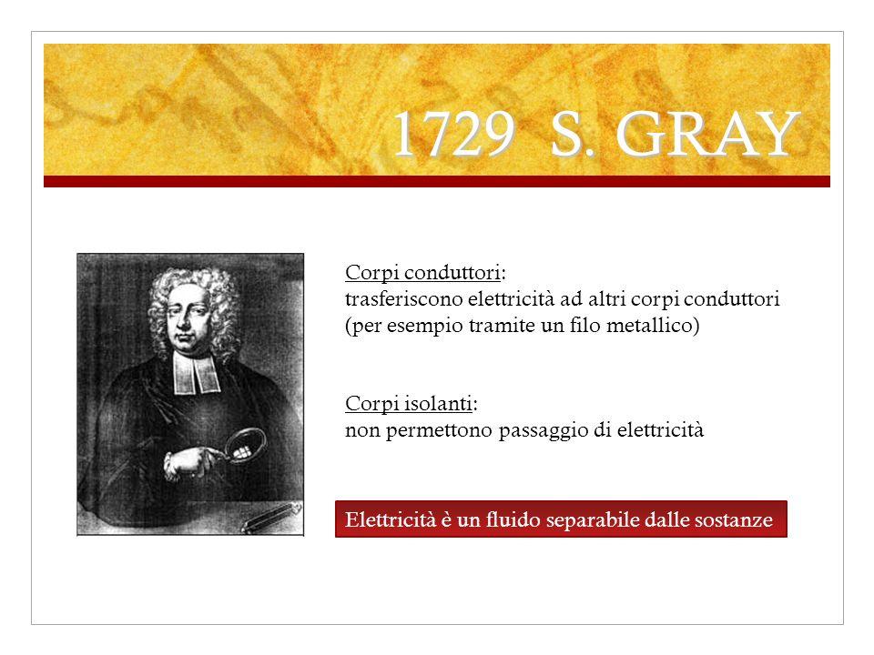 1729 S. GRAY Corpi conduttori: