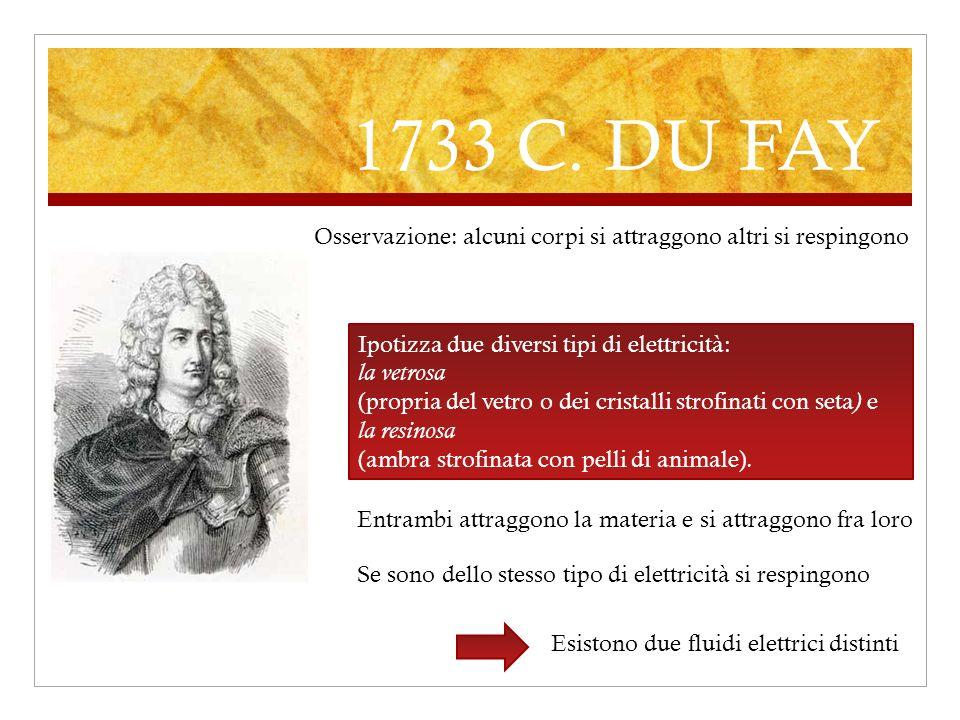 1733 C. DU FAY Osservazione: alcuni corpi si attraggono altri si respingono. Ipotizza due diversi tipi di elettricità: