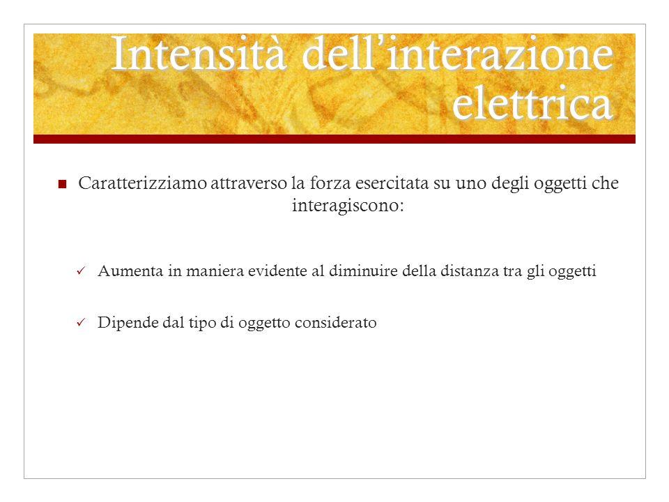 Intensità dell'interazione elettrica