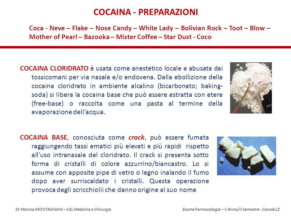 Cocaina - preparazioni