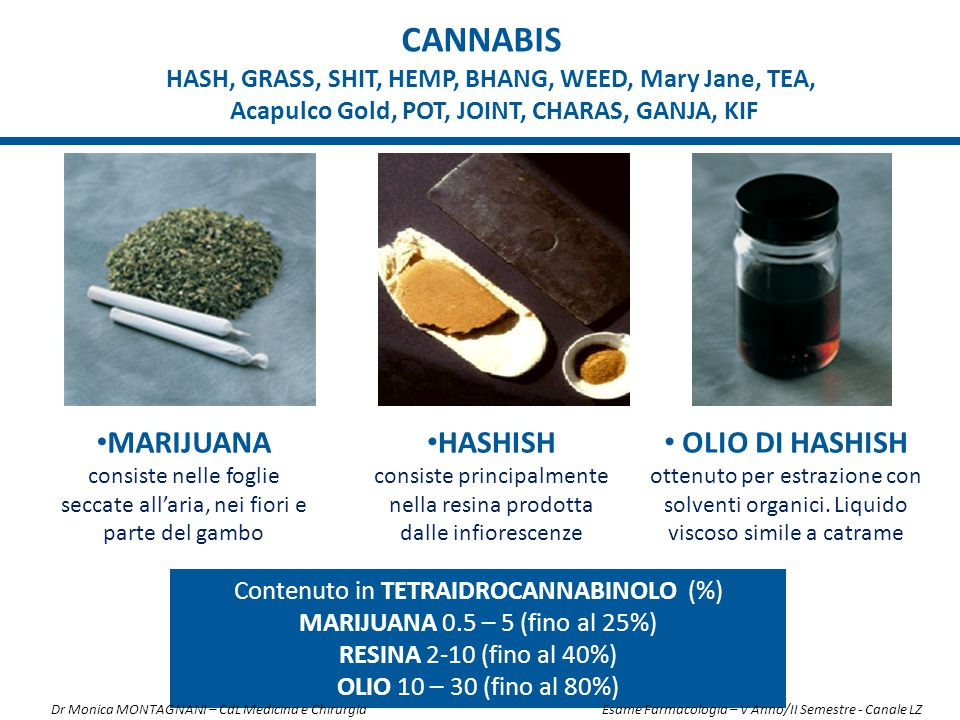 cANNABIS Marijuana Hashish Olio di hashish