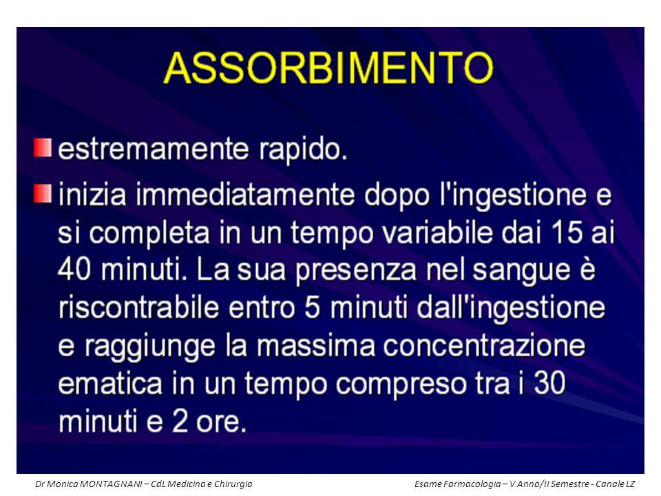 Dr Monica MONTAGNANI – CdL Medicina e Chirurgia Esame Farmacologia – V Anno/II Semestre - Canale LZ