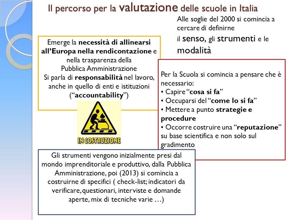 Il percorso per la valutazione delle scuole in Italia