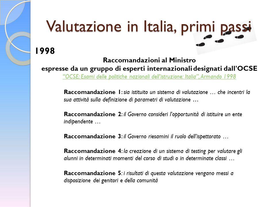 Valutazione in Italia, primi passi