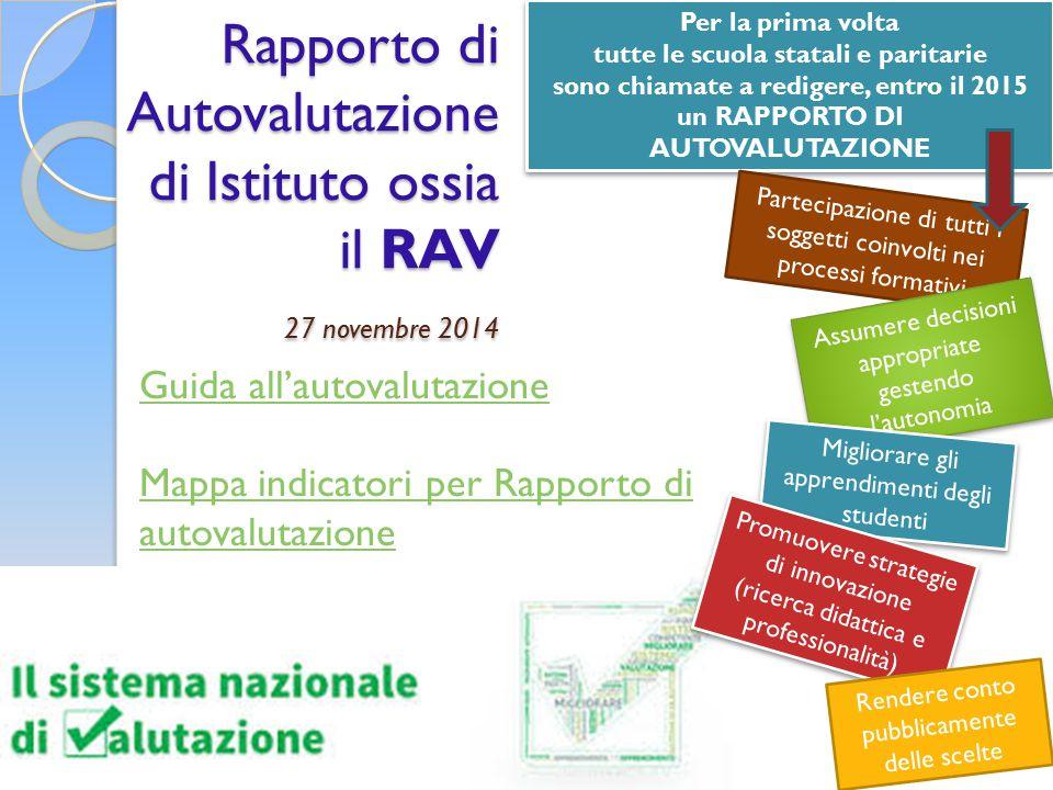 Rapporto di Autovalutazione di Istituto ossia il RAV 27 novembre 2014