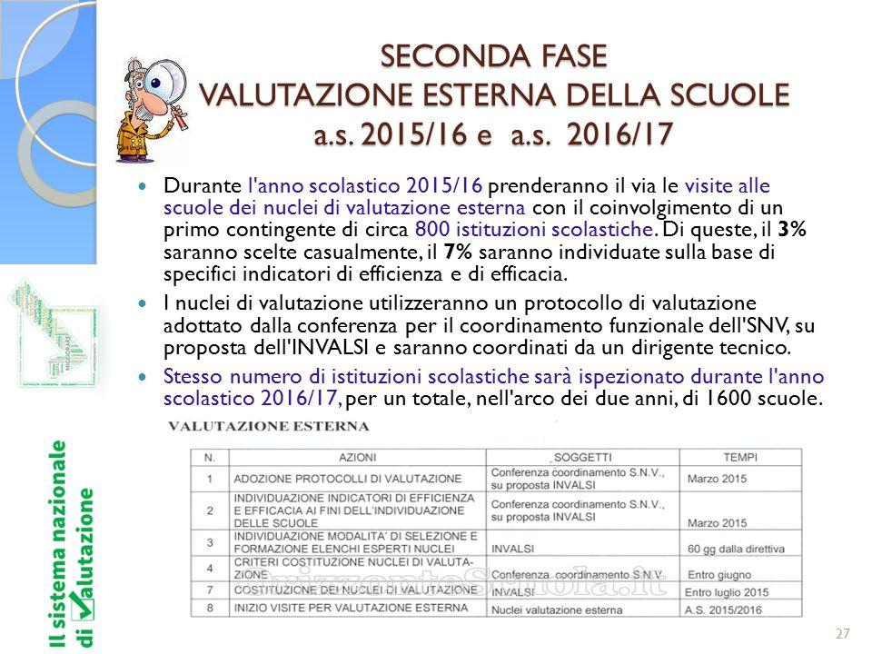 SECONDA FASE VALUTAZIONE ESTERNA DELLA SCUOLE a. s. 2015/16 e a. s