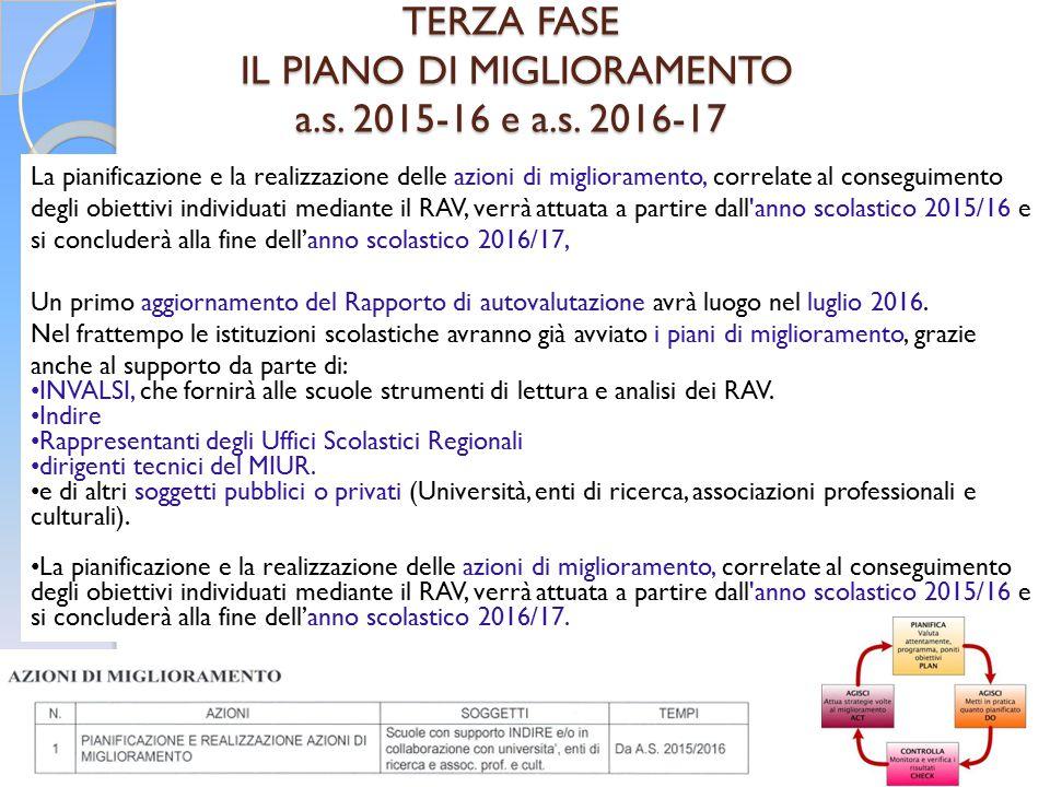 TERZA FASE IL PIANO DI MIGLIORAMENTO a.s. 2015-16 e a.s. 2016-17
