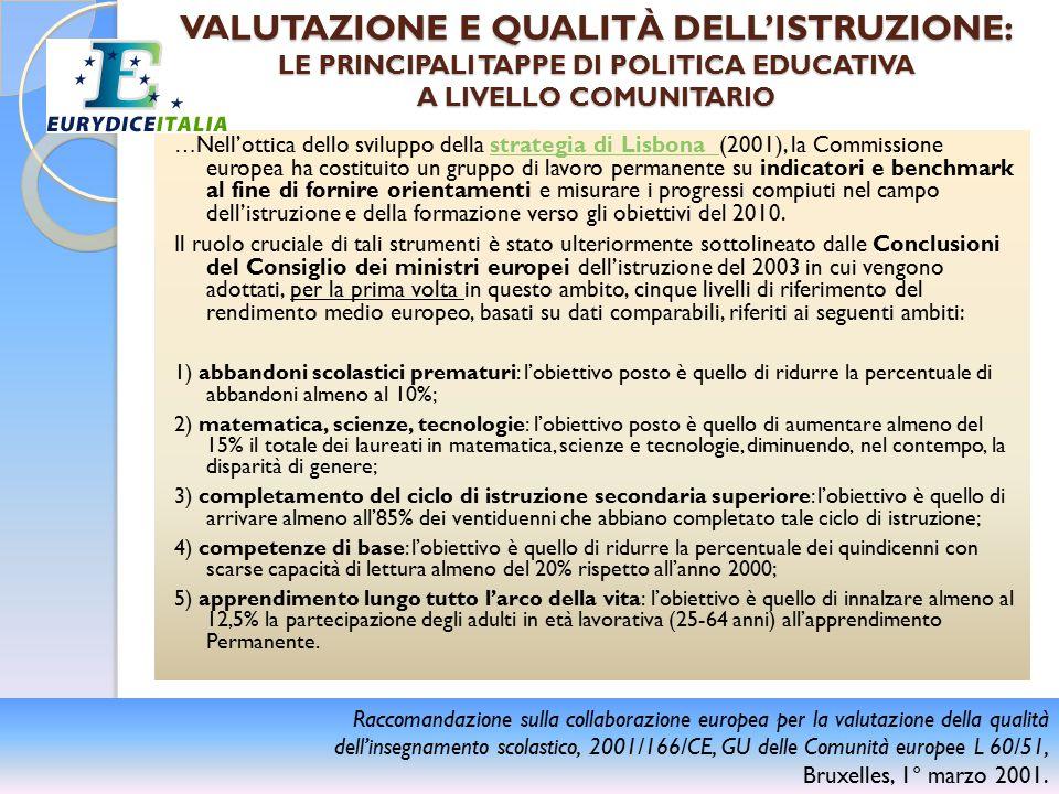 VALUTAZIONE E QUALITÀ DELL'ISTRUZIONE: LE PRINCIPALI TAPPE DI POLITICA EDUCATIVA A LIVELLO COMUNITARIO