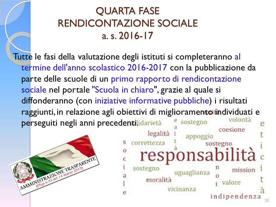 QUARTA FASE RENDICONTAZIONE SOCIALE a. s. 2016-17