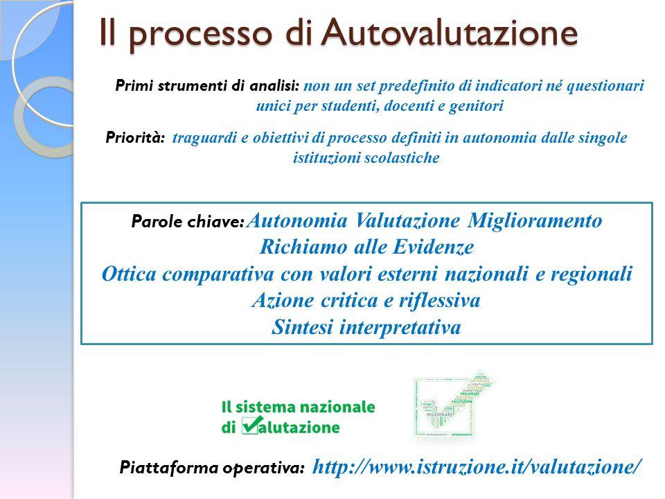 Il processo di Autovalutazione