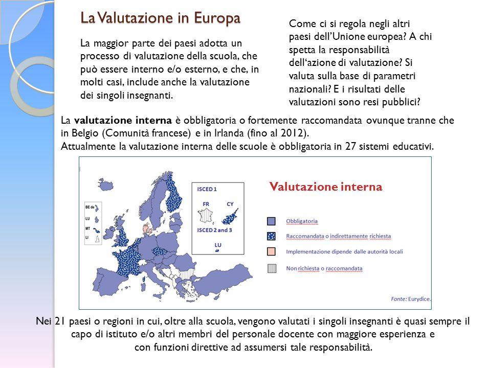 La Valutazione in Europa
