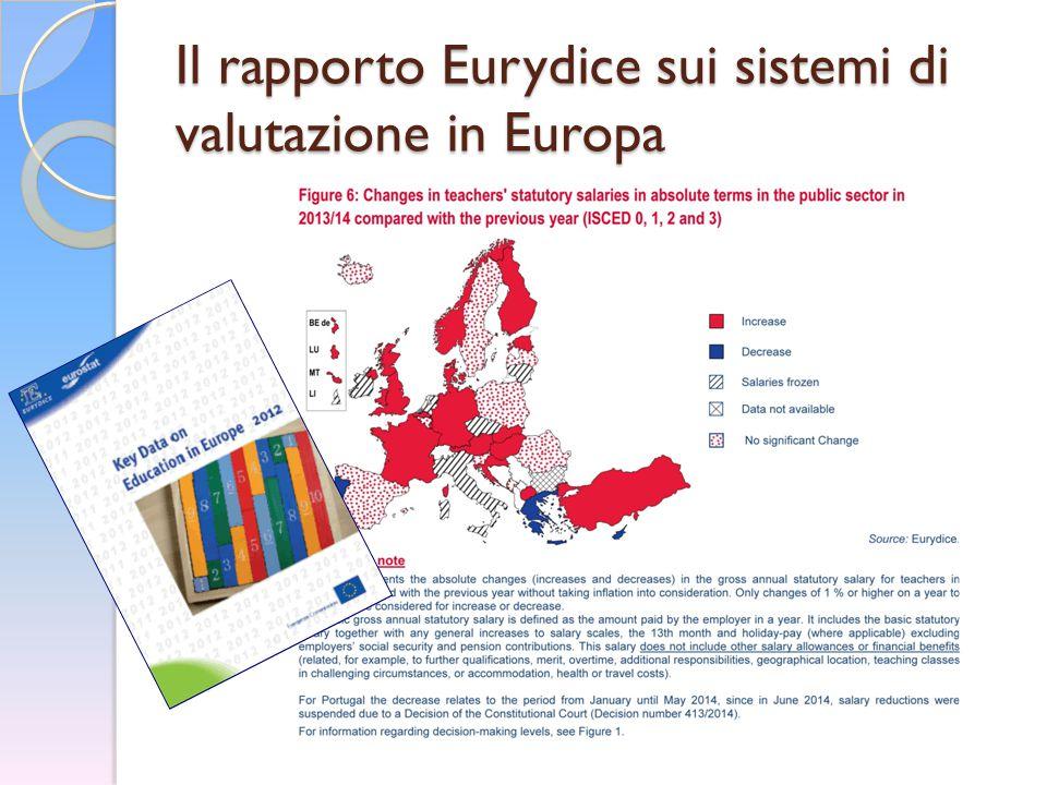 Il rapporto Eurydice sui sistemi di valutazione in Europa