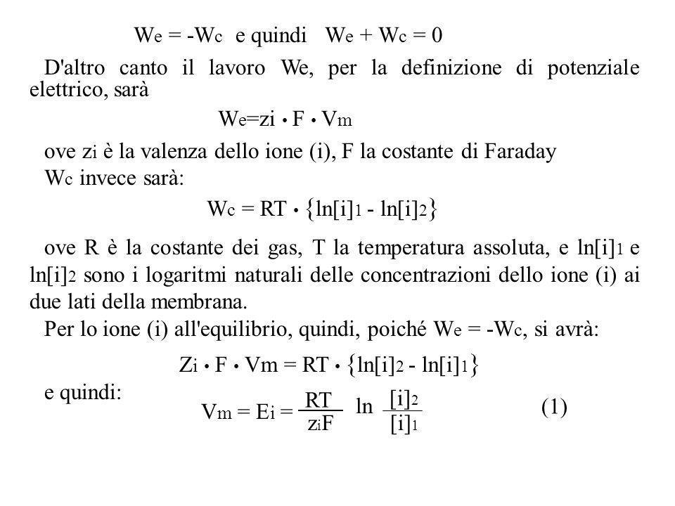 We = -Wc e quindi We + Wc = 0 D altro canto il lavoro We, per la definizione di potenziale elettrico, sarà.