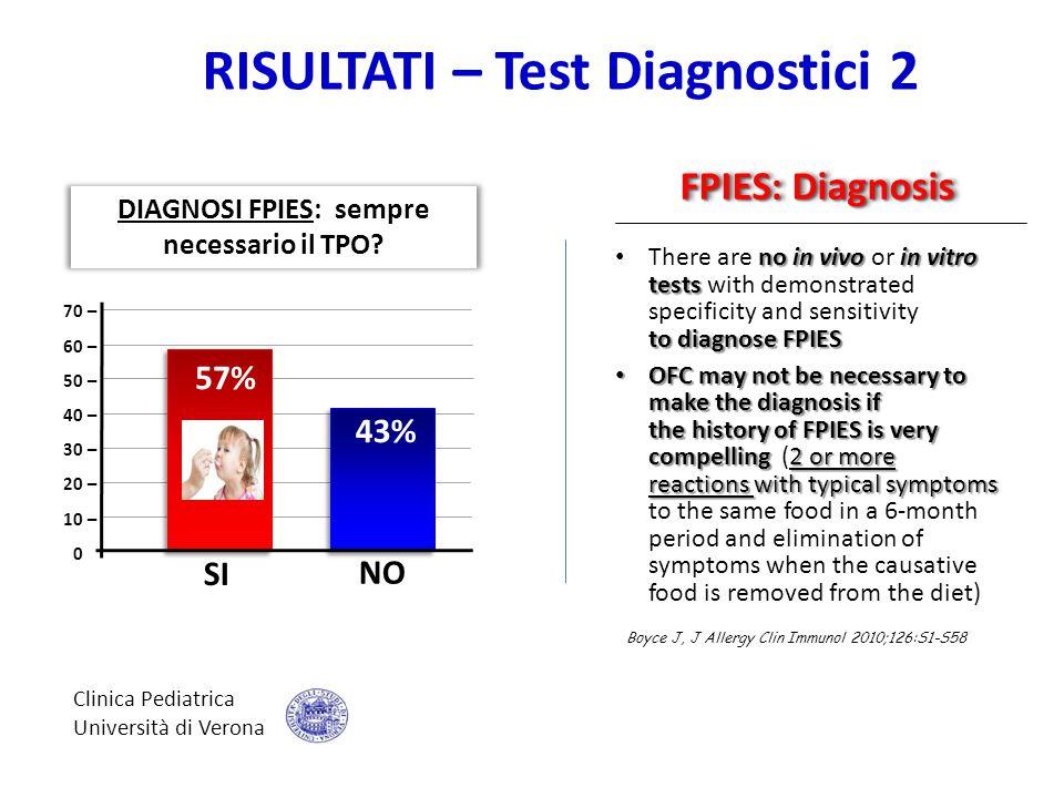 RISULTATI – Test Diagnostici 2 DIAGNOSI FPIES: sempre