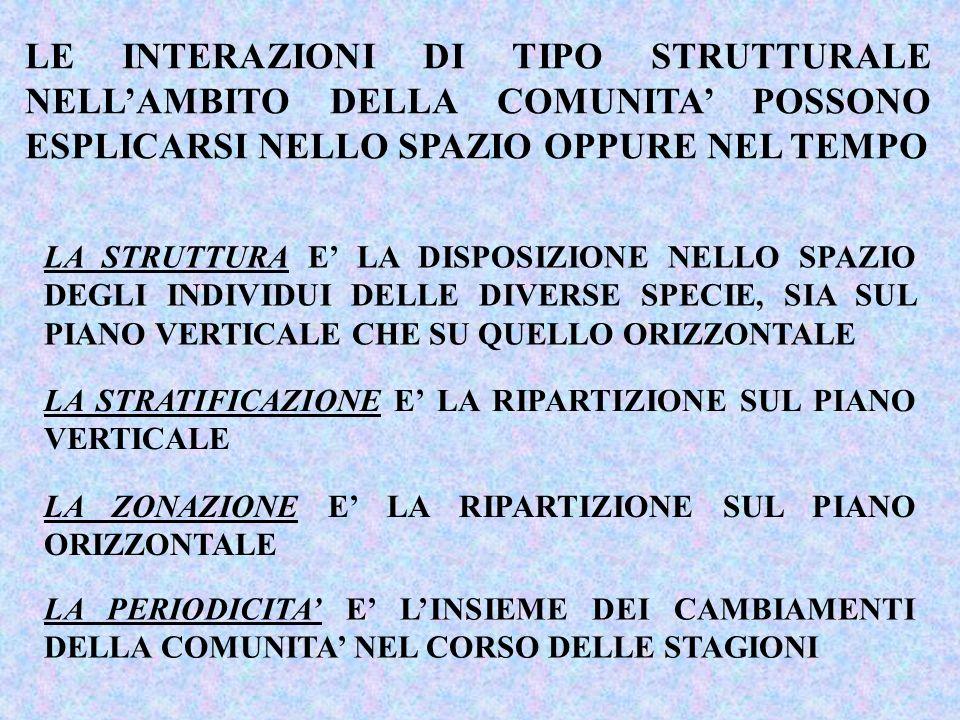 LE INTERAZIONI DI TIPO STRUTTURALE NELL'AMBITO DELLA COMUNITA' POSSONO ESPLICARSI NELLO SPAZIO OPPURE NEL TEMPO